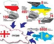 Какие страны вооружали Грузию