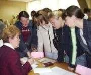 Какие профессии требовались в прошлом году на Харьковщине