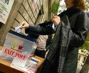 Местные выборы в Харькове: результаты экзитполов социальной группы «Взаємодія» и КИУ