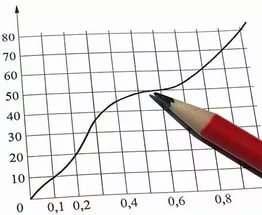 Украинская экономика показывает робкий рост