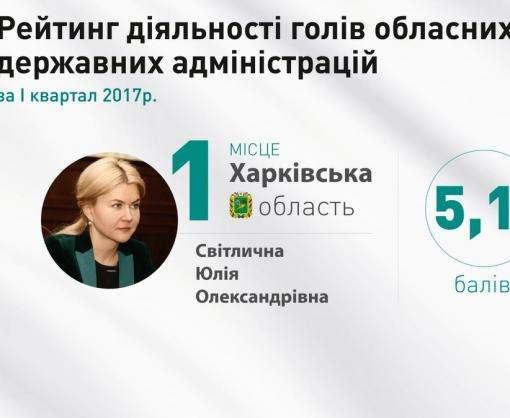 Юлия Светличная возглавила рейтинг деятельности губернаторов