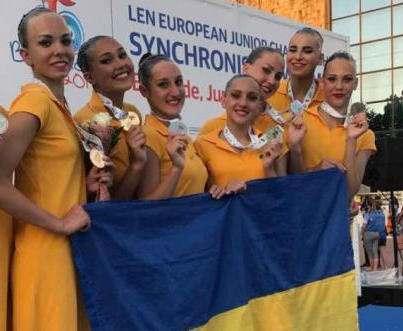 Харьковские синхронистки собрали все «серебро» юниорского чемпионата Европы