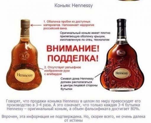 Как отличить элитный алкоголь от подделки: инфографика