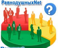 «Вечерний Харьков» проводит опрос «РавнодушныхNet»