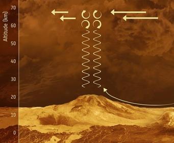 Объяснена загадочная аномалия в Солнечной системе
