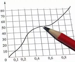 В Изюме повысили тарифы на тепло