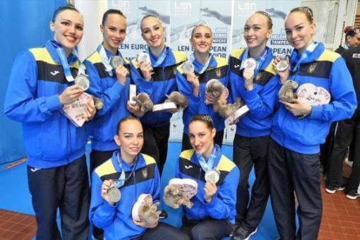 Синхронистки из Харькова заняли второе место на чемпионате Европы
