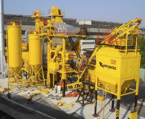 Рентабельность производства асфальта в Украине