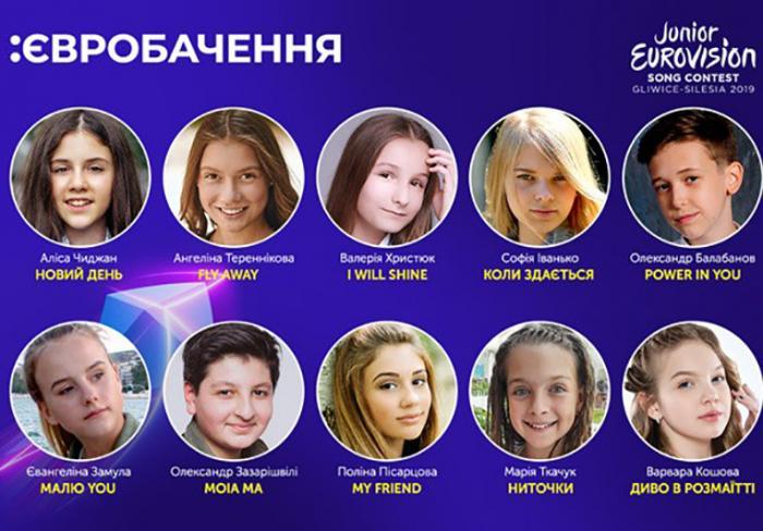 Двое юных исполнителей из Харьковской области вошли в десятку финалистов нацотбора на Детское Евровидение