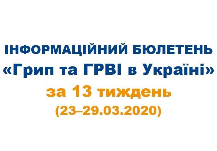 МОЗ: За прошедшую неделю ОРВИ заболело 151 тысяч украинцев, из них 41,3% - дети